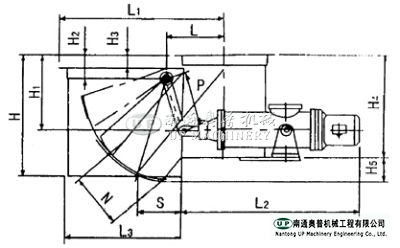 TDSZ-□ electro-hydraulic fan gate